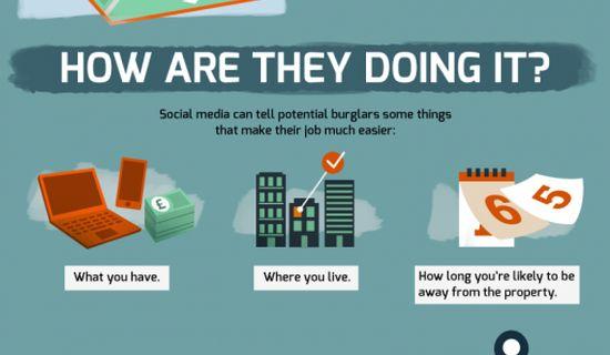 Inbrekers en Social Media