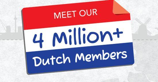 LinkedIn Nederland infographic