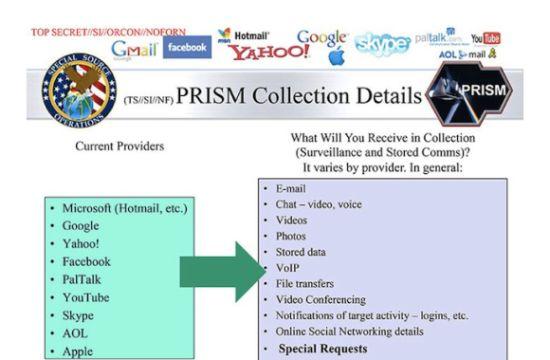 PRISM gegevens