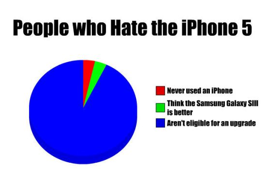 People who hate the iPhone 5