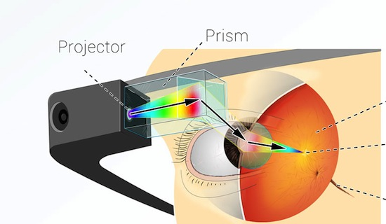 Kijk, zo werkt Google Glass