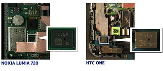 Wordt de HTC One verboden in Nederland?