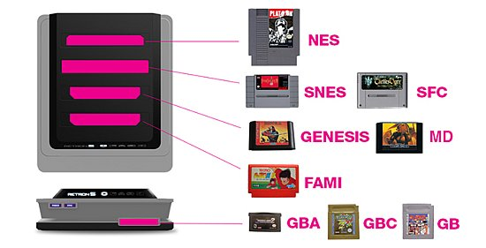 Hyperkin RetroN 5 supported game cartridges