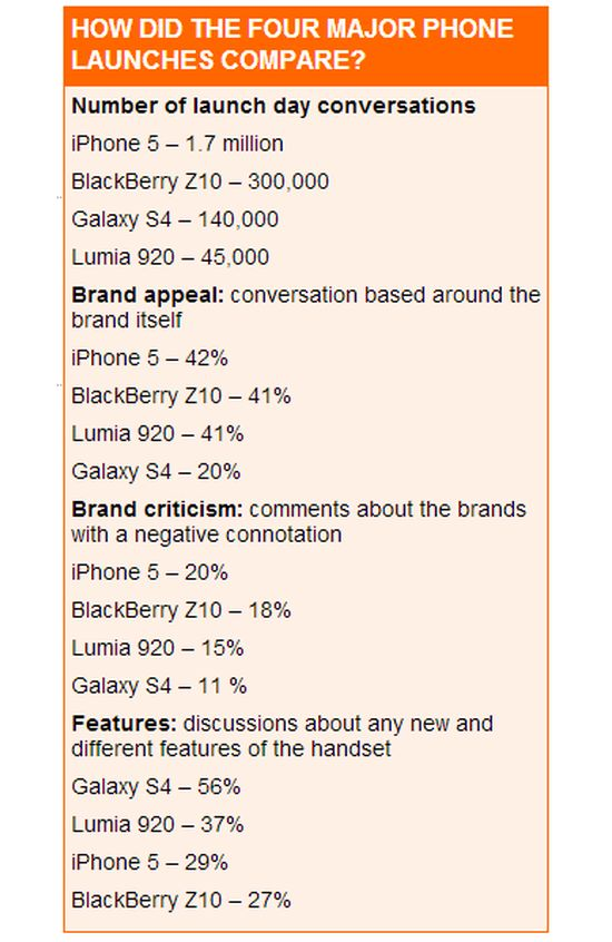 iPhone 5 haat