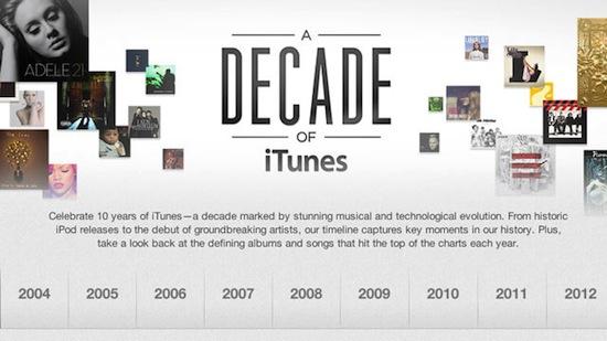 iTunes tien jaar