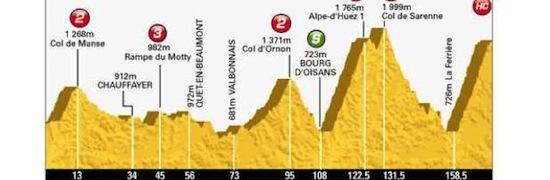 Le Tour 2013 app