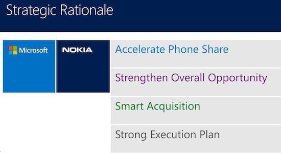 Microsoft neemt Nokia over