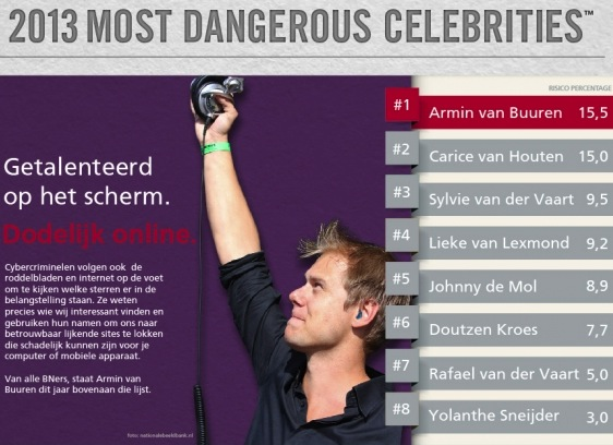 De acht gevaarlijkste BN'ers op het internet