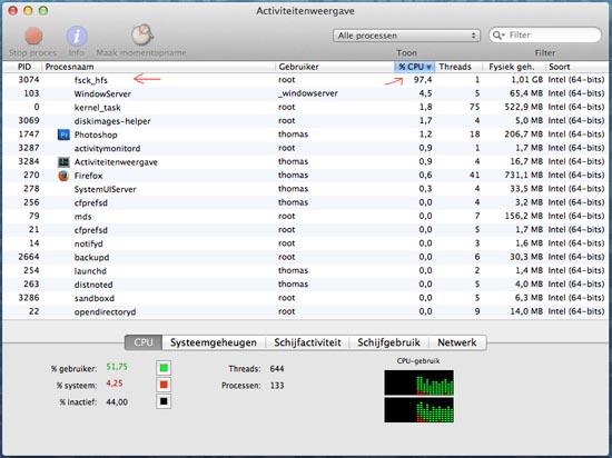 CPU-gebruik bekijken