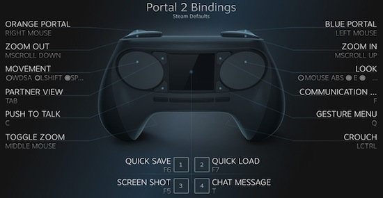 Steam Box controller