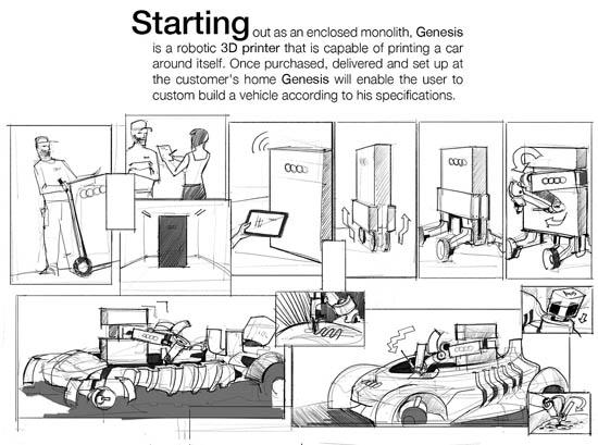 The Genesis Car