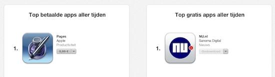 Top 25 iPad Apps aller tijden
