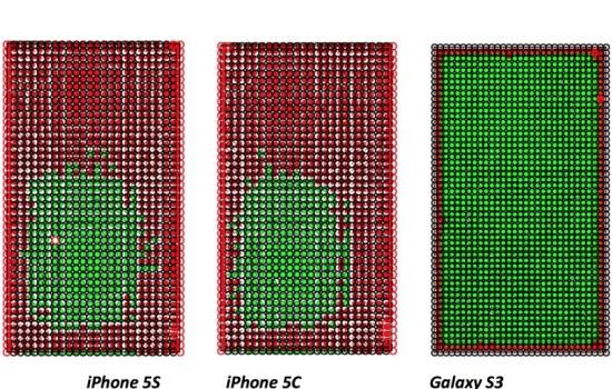 Touchscreen vergelijking