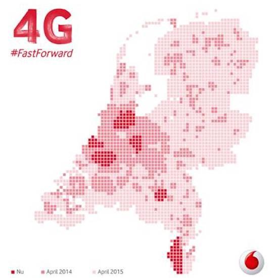 Vodafone 4G-netwerk