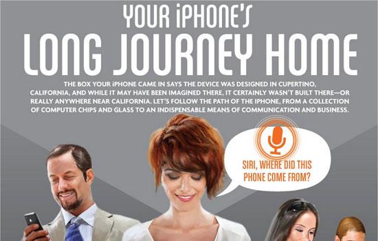 Waar komt de Apple iPhone vandaan?