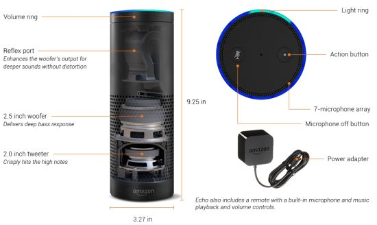Amazon-Echo-overview