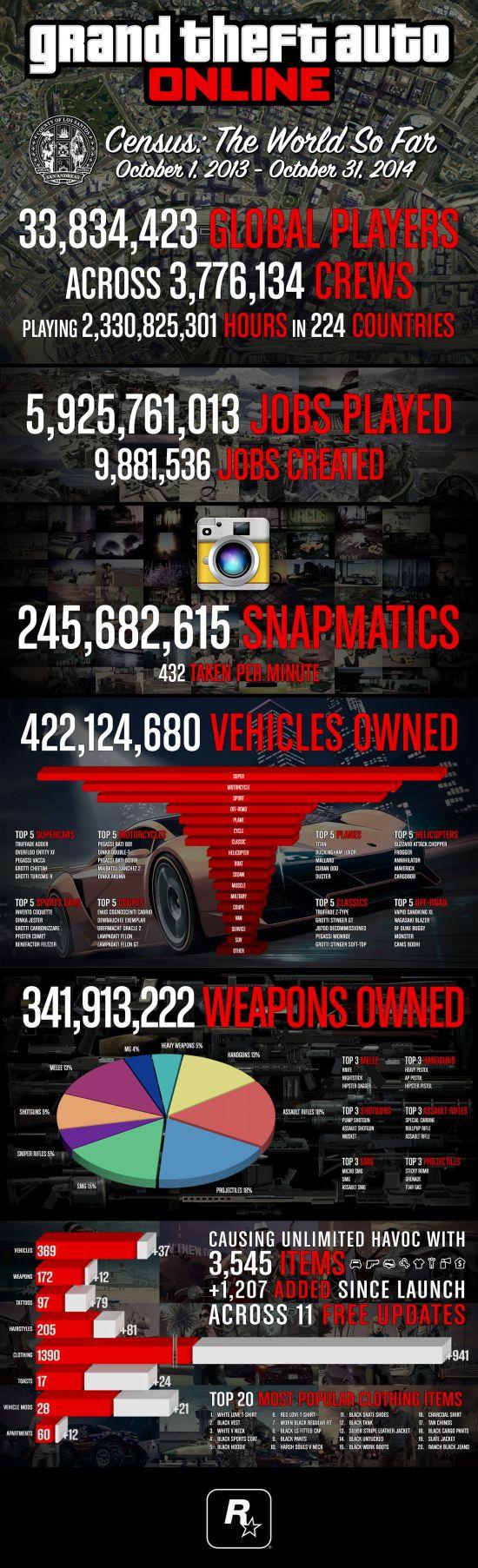 GTA-Online-Infographic