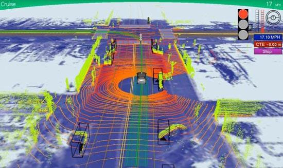 Een kijkje in het hoofd van Google's zelf-rijdende auto's