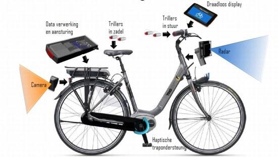 Intelligente-fiets