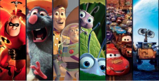 Pixar-Theorie