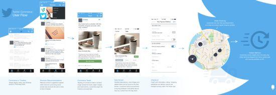 Twitter Commerce en Fancy