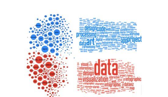 Twitter Data Grants