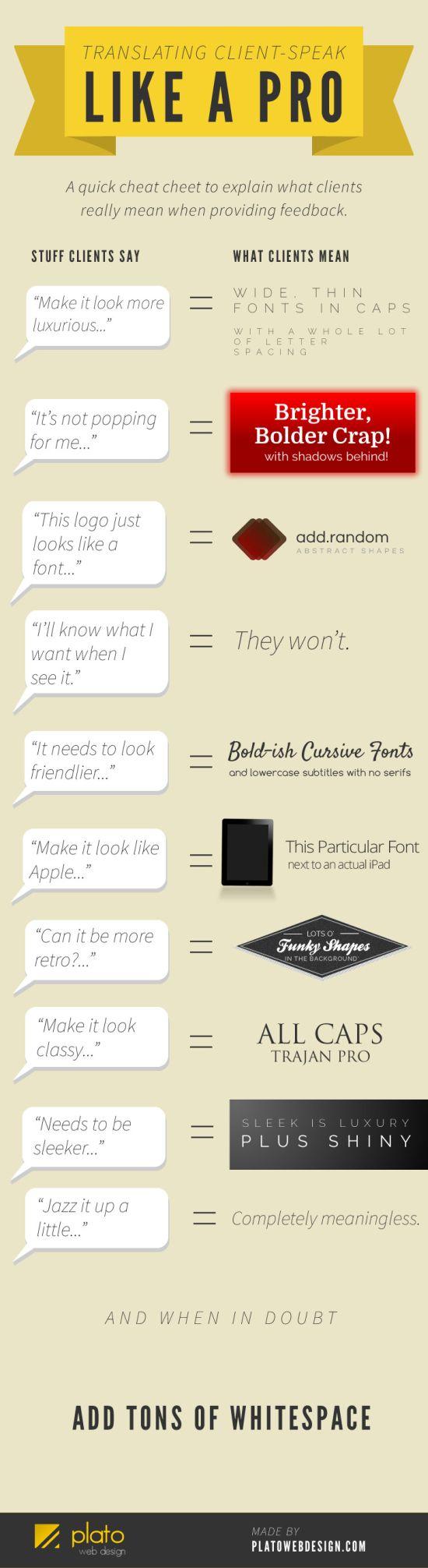 Webdesigner-infographic