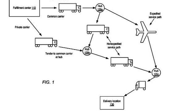 Afbeelding uit het patent die het bezorgtraject laat zien