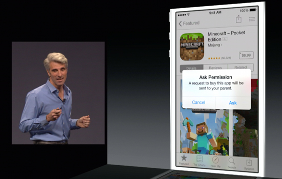 Apple ios8 WWDC