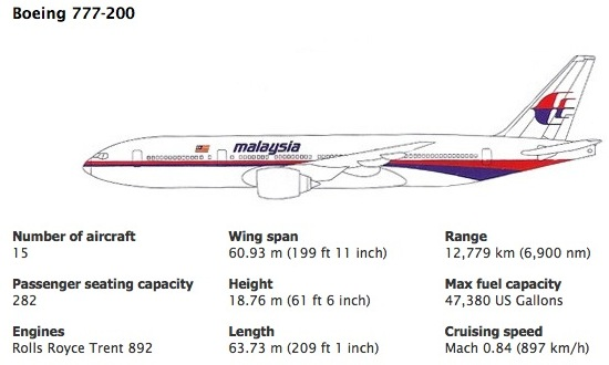 Boeing 777-200 van Malaysia Airlines