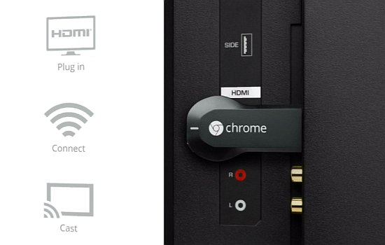 Chromecast plugged