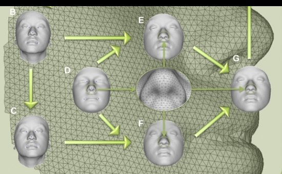 Virtuele mugshot maken met DNA-informatie