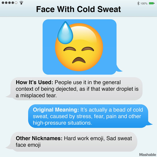 Emoji icons meanings for pinterest