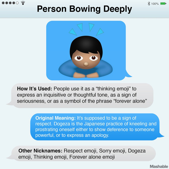 10 emoji u2019s die iets anders betekenen dan je dacht