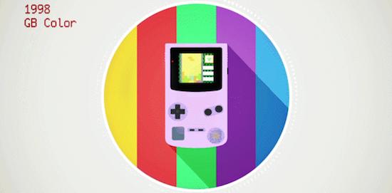 De geschiedenis van de Nintendo consoles