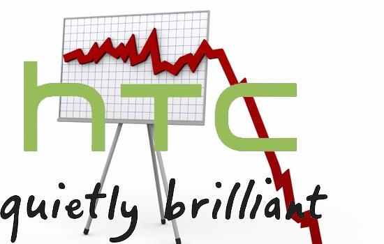 HTC draait verlies