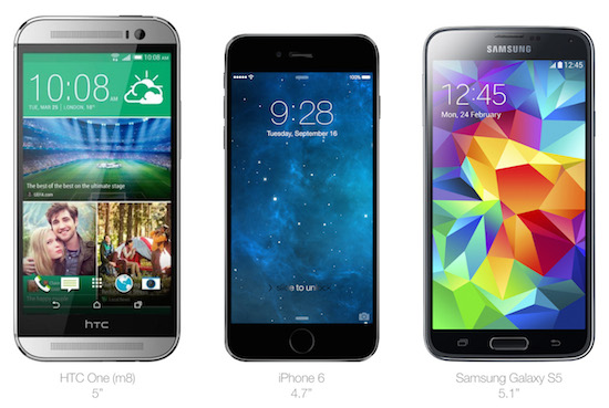 iPhone 6 vs de concurrentie