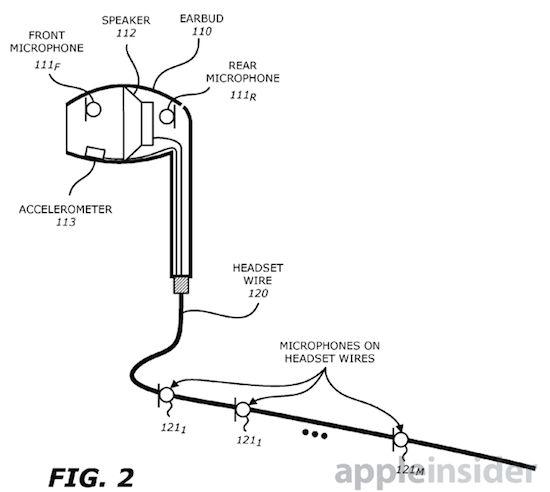 Apple werkt aan oordopjes met stemherkenning
