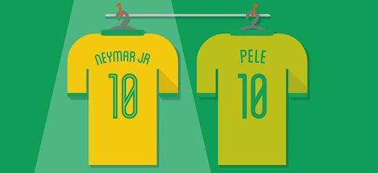 Neymar verslaat Pelé