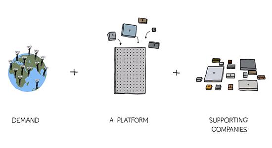 Phonebloks wil alle elektronica modulair maken