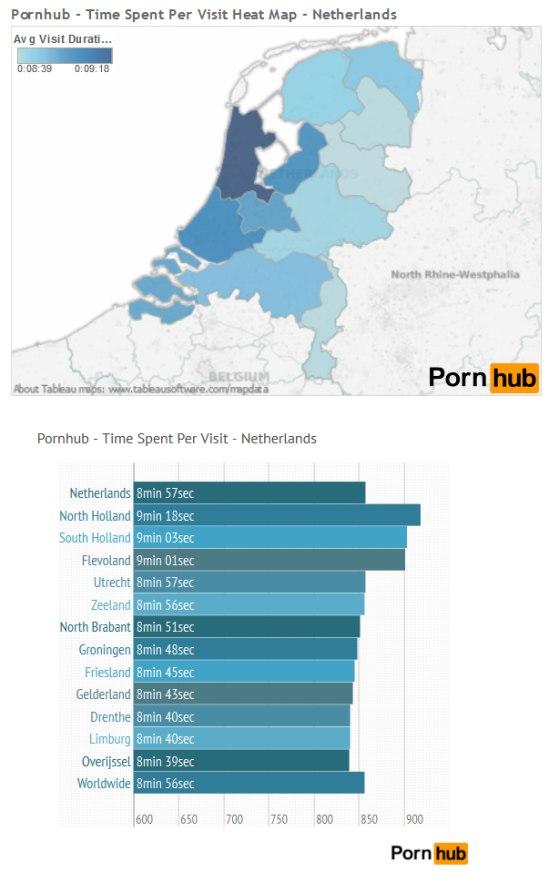 Eigen bodem porno sites