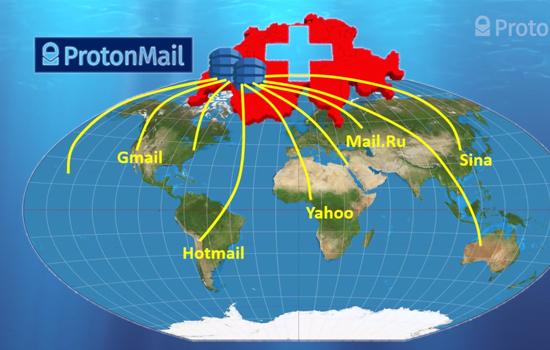 Met Protonmail verstuur je straks NSA-veilige mails