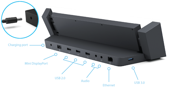 Docking station | Microsoft Surface Pro 2 review