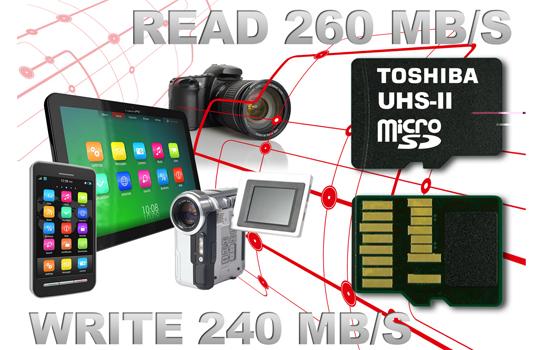 Dit is de snelste MicroSD kaart ter wereld