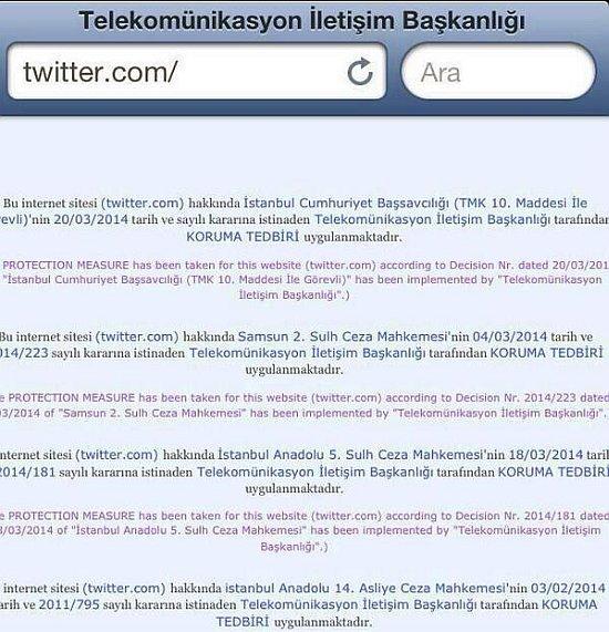 Turkse Twitter Blokkade