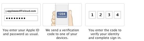 Apple's twee-staps-verificatie