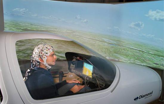 Een vliegtuig besturen zonder handen en voeten