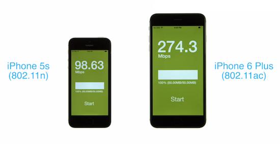 iPhone 6 kan eindelijk gebruik maken van snellere verbindingen