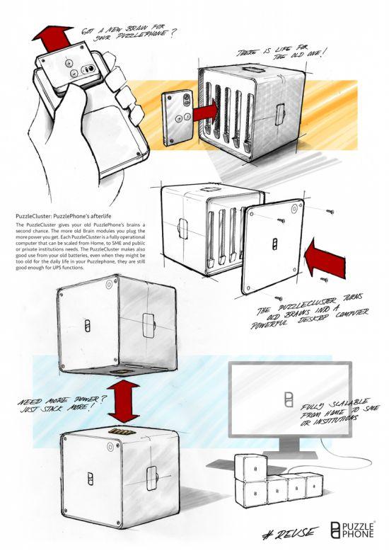 Puzzlecluster-concept