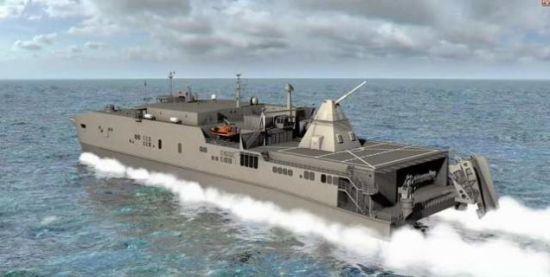 Railgun-Schip